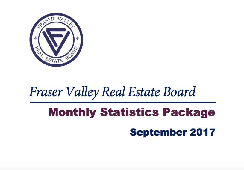 Fraser Valley Real Estate Statistics