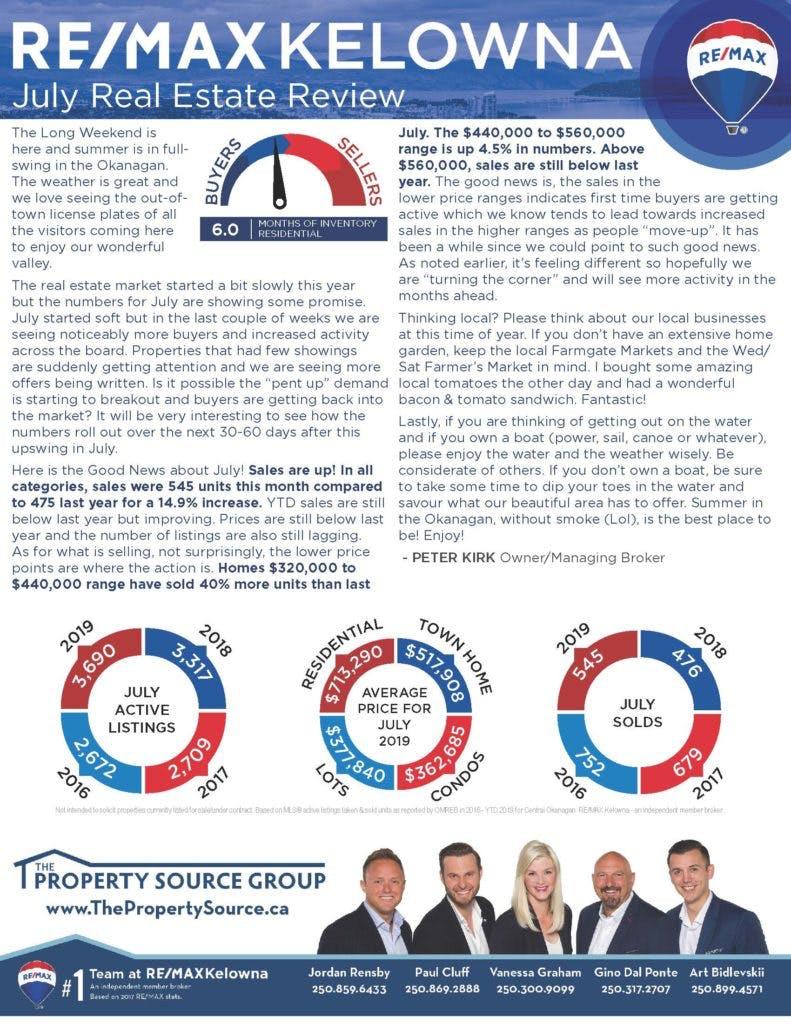 July 2019 Market Stats